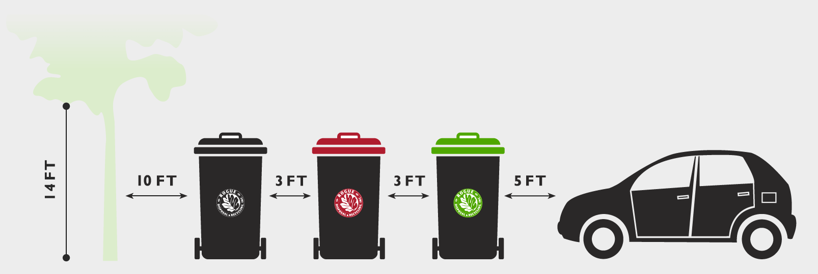 Graphic Service Res Trash Guide Spacing